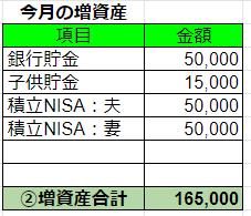 2019年11月の増資産