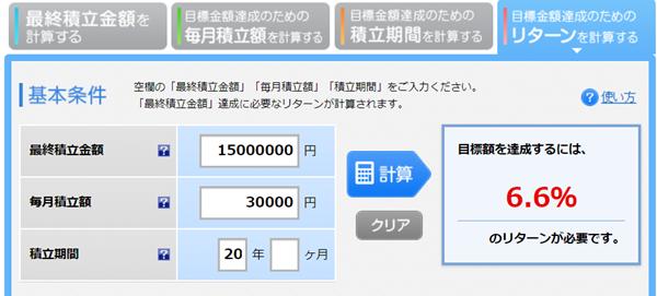 「1,500万円貯めるために、月々3万円、20年間積立」する場合に必要な利回り