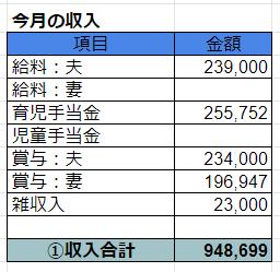 2019年12月の収入